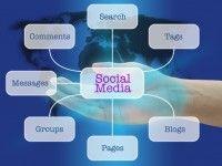 5 FREE WordPress Plugins to Increase Social Media Traffic | My Blog