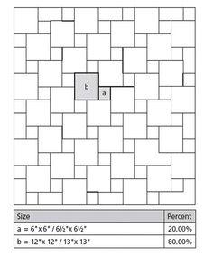 partition in ireland essay