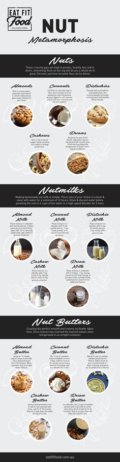 Ever wondered how to make nut milk and butter from scratch? We've made a fabulous infographic that shows you how in just a few easy steps.