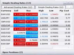 93 How to Calculate Forex Trading Profits and Losses