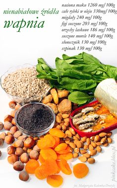 nienabiałowe źródła wapnia, non-diary calcium sources