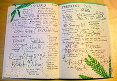 Bible sketchnotes | angelayee.com