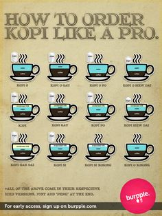 How to Order Kopi Like A Pro.  Note that this only applies in Malaysia.