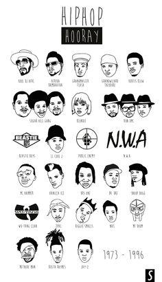 Hip hop Hooray by Sheila Wend