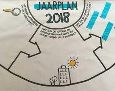 Visuele template: Ga je een jaarplan maken en wil je eerst een basis leggen voor het jaarplan? Gebruik deze gratis instructie voor een workshop met visuele template.