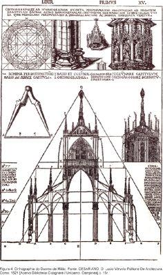 Arquitetura Duomo planejamento
