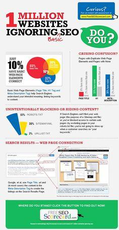 Infographie : Seulement 10% des sites web sont basiquement optimisés pour le SEO  www.business-on-line.fr