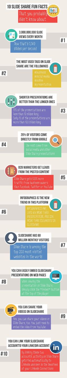 10 SlideShare Fun Facts (Infographics) by Ayman Sadiq via slideshare