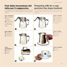 #coffee #káva Aeropress Coffee, Coffee Barista, Coffee Talk, Espresso Coffee, Coffee Drinks, Coffee Shop, Starbucks Hacks, Coffee Jokes, Coffee Guide