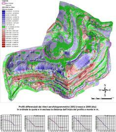 Analisi scavi e riporti cava S. Rocco di Gavorrano, Gavorrano, 2009 - GeoInformatiX, Alberto Antinori