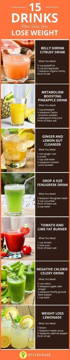 These weight loss drinks help boost metabolism, improve digestion, and are easy to prepare. Check out!