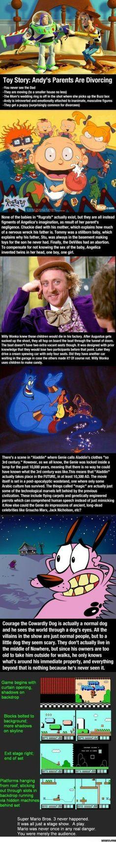 Cartoon theories