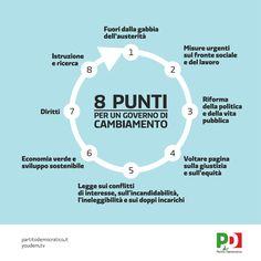 8 punti per un governo di cambiamento