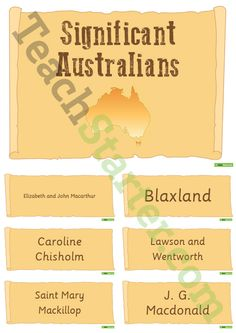 Significant Australian Individuals – Word Wall Vocabulary Teaching Resource