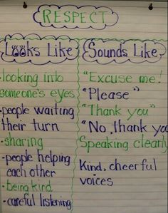 Classroom Management anchor chart. Great for teaching the kids the respectful behavior you expect in the classroom