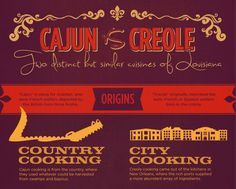 """Louisiana Cooking: Cajun or Creole? When it comes to cuisine, you can think of Creole as """"city cooking"""" that is more refined than what you see in Cajun country. New Orleans is a port city, which meant that the people of New Orleans and the surrounding areas had access to spices and ingredients that were not naturally available to the Cajuns over in the southwest. Click here to see the difference between Cajun and Creole: http://catholicfoodie.com/cajun-or-creole"""