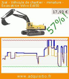 Joal - Véhicule de chantier - miniature - Excavatrice Volvo Ec650 (Jouet). Réduction de 57%! Prix actuel 17,93 €, l'ancien prix était de 41,42 €. https://www.adquisitio.fr/joal/v%C3%A9hicule-chantier-14