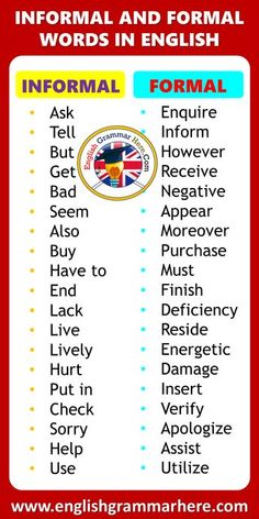 Most Important English Formal and Informal Vocabulary Examples - English Grammar Here