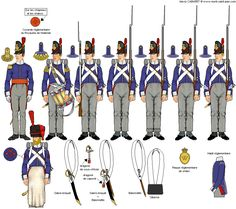 Titre de l'image 3ème Bataillon d'Infanterie Belge compagnie de grenadiers