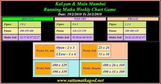 Weekly Satta Matka Chart Provided Weekly Satta Matka Jodi Patti Open To Close Fix Single Matka jodi And Weekly Satta Matka Running Jodi Tips. Matka Satta Number, Kalyan Tips, Main Mumbai, Winning Lottery Numbers, Online Chart, Pedigree Chart, Number Chart, Lottery Games, Bra Size Charts