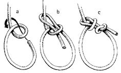 Know Your Knots: The Bowline