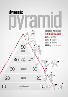 Dynamic pyramid workout for all fitness levels - no equipment required. Darbee Workout, Home Workout Men, Plank Workout, Fit Board Workouts, Gym Workouts, Abs Workout Routines, Sport Cardio, Pyramid Workout, Effective Ab Workouts