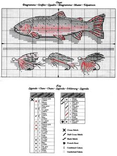 Trout and Lures 3 Cross Stitch Sea, Cross Stitch Needles, Cross Stitch Animals, Cross Stitch Charts, Cross Stitch Designs, Cross Stitch Patterns, Crochet Patterns, Cross Stitching, Cross Stitch Embroidery
