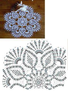 Best 12 See more pattern for Pentagon – SkillOfKing. Free Crochet Doily Patterns, Crochet Doily Diagram, Crochet Motifs, Crochet Stitches, Crochet Books, Crochet Home, Thread Crochet, Crochet Flowers, Crochet Dollies