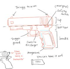 "kelpls: "" GGGUNS AND STUF i forgot who asked for it , as usual look up different refs to ;earn how to draw the amny differnt varieties of guns!! EDIT: SORRY THIS WAS DONE W HILE AGO so there are a few..."