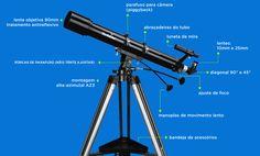 Tudo o que você precisa saber antes de comprar um Telescópio | Astronomia amadora