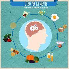 """Lavora, produce e consuma molto più di quanto generalmente si pensi: si tratta del CERVELLO, l'organo più esigente del nostro corpo. Nonostante il suo peso corrisponda più o meno al 2% del nostro peso corporeo, il cervello utilizza da solo addirittura il 20% dell'ossigeno che respiriamo. E nutrirlo bene è assolutamente essenziale... 👩🏻⚕️ ⁉️➡️Ma qual è il nutrimento migliore per assolvere al faticoso lavoro di """"pensare""""? ✅Per soddisfare il suo bisogno di energia il carburante principale…"""