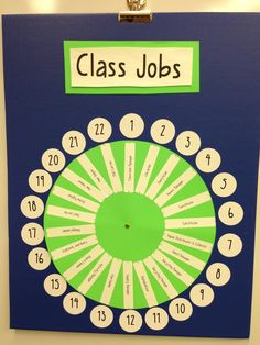 Class jobs board. Turn the wheel each week to change jobs. Much more convenient than my previous pocket chart system! I made this with poster board and some printable labels.