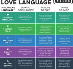 "I highly recommend this book ""The Five Love Languages"" by Gary Chapman. Even if you're not in a relationship, it helps you understand your partner or friends, and actually helped me understand my Dad."