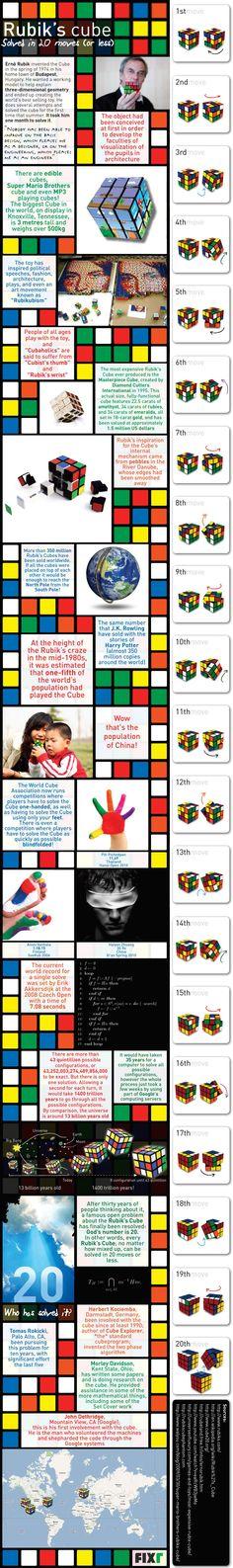 Cubo Rubik, todo lo que tenés que saber | InfografíaInfografia - Las mejores infografias de Internet | Infografia - Las mejores infografias de Internet