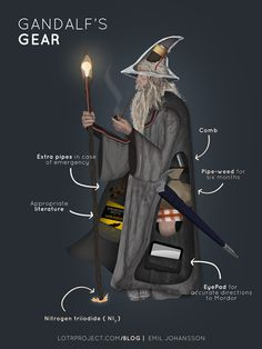 """Poster from Emil Johansson of LotrProject: """"Gandalf's Gear."""" For all aspiring wizards! Examine the Grey Wizard's essential gear and find out where to store your pocket comb, extra pipe, and (most importantly!) your book on how to speak Moth. Jrr Tolkien, Thranduil, Lotr, Skyrim, O Hobbit, The Middle, Middle Earth Map, Lord Of The Rings, Narnia"""