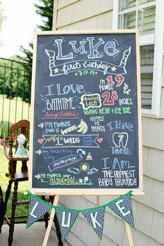 #DIY Chalkboard sign for Luke's a HOLE in ONE // Golf Themed #firstbirthday via www.charmingincharlotte.blogspot.com