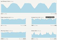 Line Chart from Handsome Stat › PatternTap