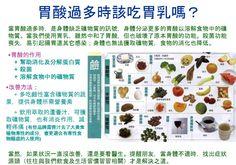 胃酸過多怎麼辦?http://www.cnyes.com/life/content/20140710/KIWL4YYNTH00C.shtml