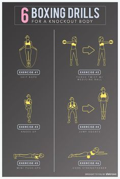 6 Boxing drills for a knockout body infographic