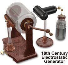 Electrostatic Generator, Inventions, Instruments, Engineering, Science, Display, Cool Stuff, Physique, Creative Ideas