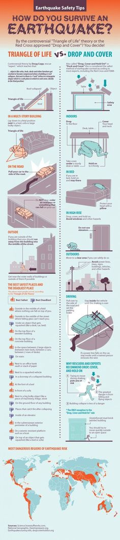 Survival Tips from Earthquake - Just because I am in Nebraska doesn't mean we don't have quakes... or travel.