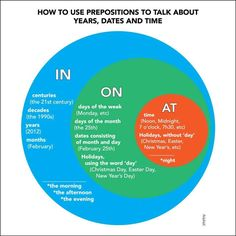 Prepositions - How to use Prepositions to talk about Years, Dates and Time