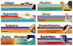 Grammar Bulletin Boards | English Bulletin Board Sets