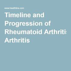 Timeline and Progression of Rheumatoid Arthritis