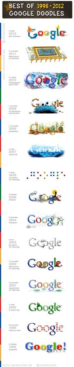 Mejores #Doodles en #Google 1998-2012 #Infographics #Infografia #SocialMedia
