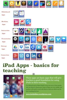 Pinner gives a brief description of the value of each app as you browse over each icon...