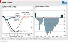 Greek recession vs. others (bonus: US great depression of the 1930s)