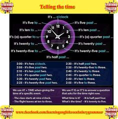 Learning how to tell the time in English using English