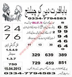 latest guess paper for prize bond 750 Multan latest guess