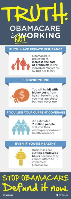 Doug Ross @ Journal: INFOGRAPHIC: The Ugly Truth About Obamacare